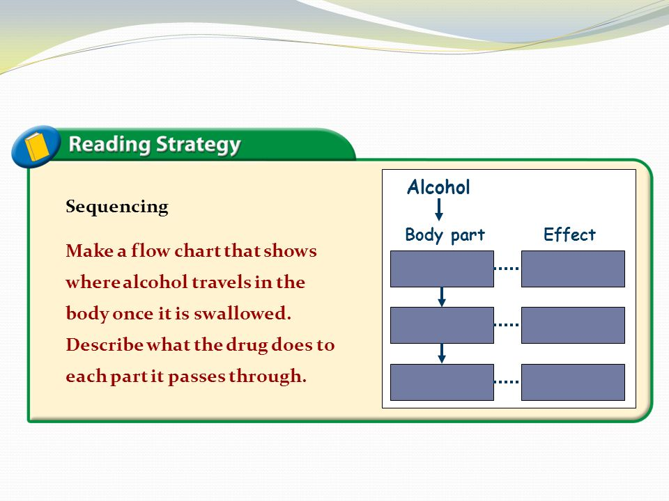 Lesson 1 Alcohol Sequencing Make A Flow Chart That Shows Where