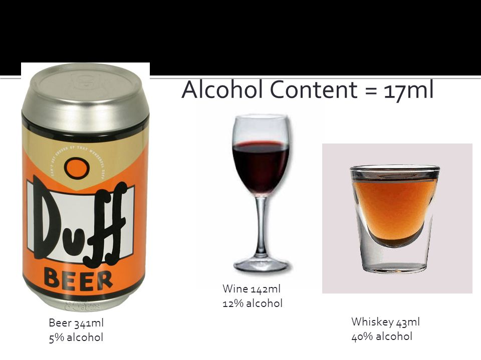 Beer 341ml 5% alcohol Wine 142ml 12% alcohol Whiskey 43ml 40% alcohol Alcohol Content = 17ml