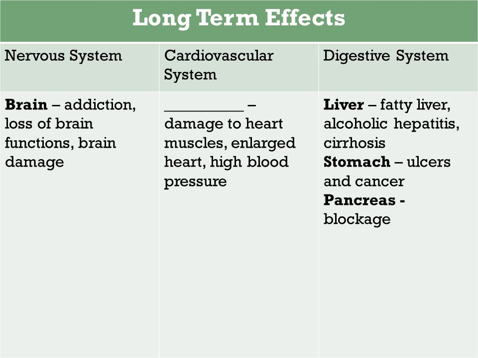 Long Term Effects Nervous SystemCardiovascular System Digestive System Brain – addiction, loss of brain functions, brain damage __________ – damage to heart muscles, enlarged heart, high blood pressure Liver – fatty liver, alcoholic hepatitis, cirrhosis Stomach – ulcers and cancer Pancreas - blockage