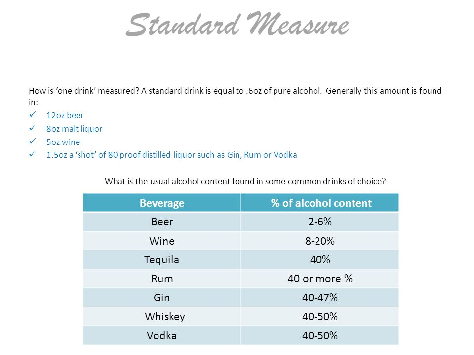 Standard Measure How is 'one drink' measured. A standard drink is equal to.6oz of pure alcohol.