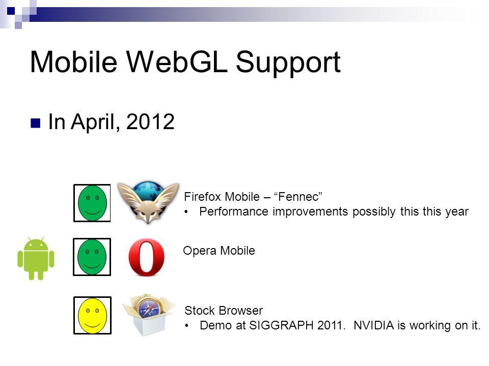 WebGL Patrick Cozzi University of Pennsylvania CIS Spring ppt download