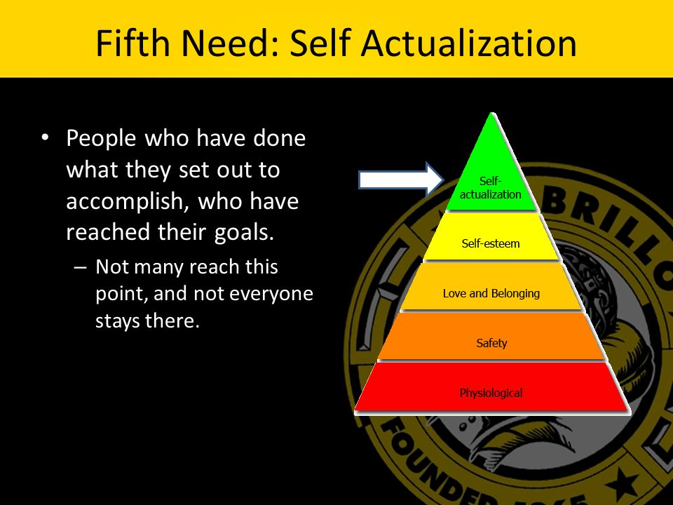 Fifth Need: Self Actualization People who have done what they set out to accomplish, who have reached their goals.
