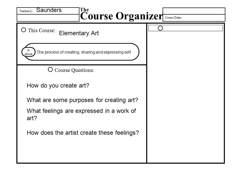 Teacher(s): The Course Organizer Course Dates: This Course: Course Questions: is about How do you create art.
