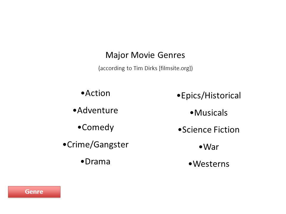 Dictionary genre | ˈ zh änrə| Noun a category of artistic