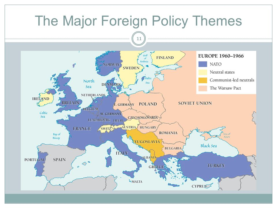 The Major Foreign Policy Themes 11
