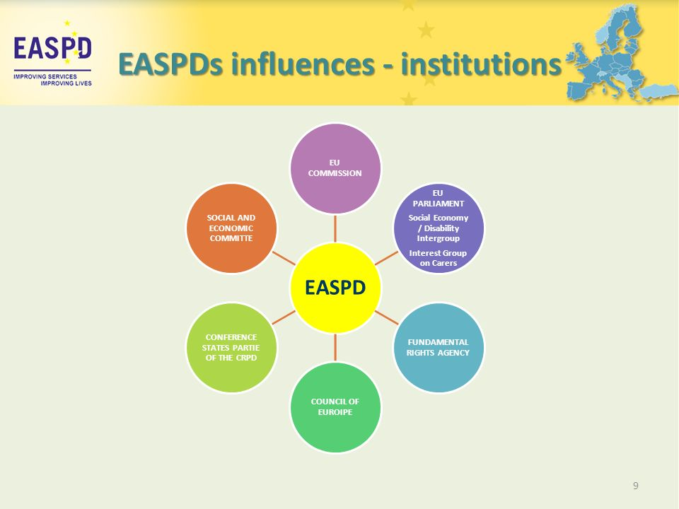 EASPDs influences - institutions 9 EASPD EU COMMISSION EU PARLIAMENT Social Economy / Disability Intergroup Interest Group on Carers FUNDAMENTAL RIGHTS AGENCY COUNCIL OF EUROIPE CONFERENCE STATES PARTIE OF THE CRPD SOCIAL AND ECONOMIC COMMITTE