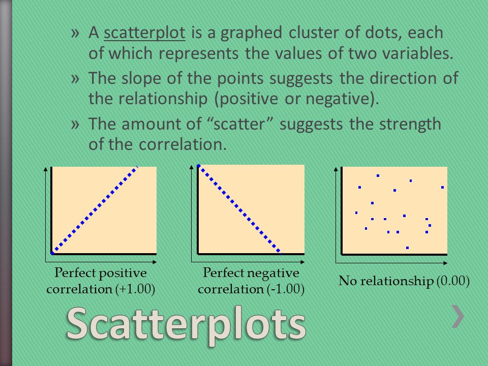 » A scatterplot is a graphed cluster of dots, each of which represents the values of two variables.