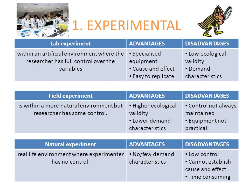 disadvantages of field experiments