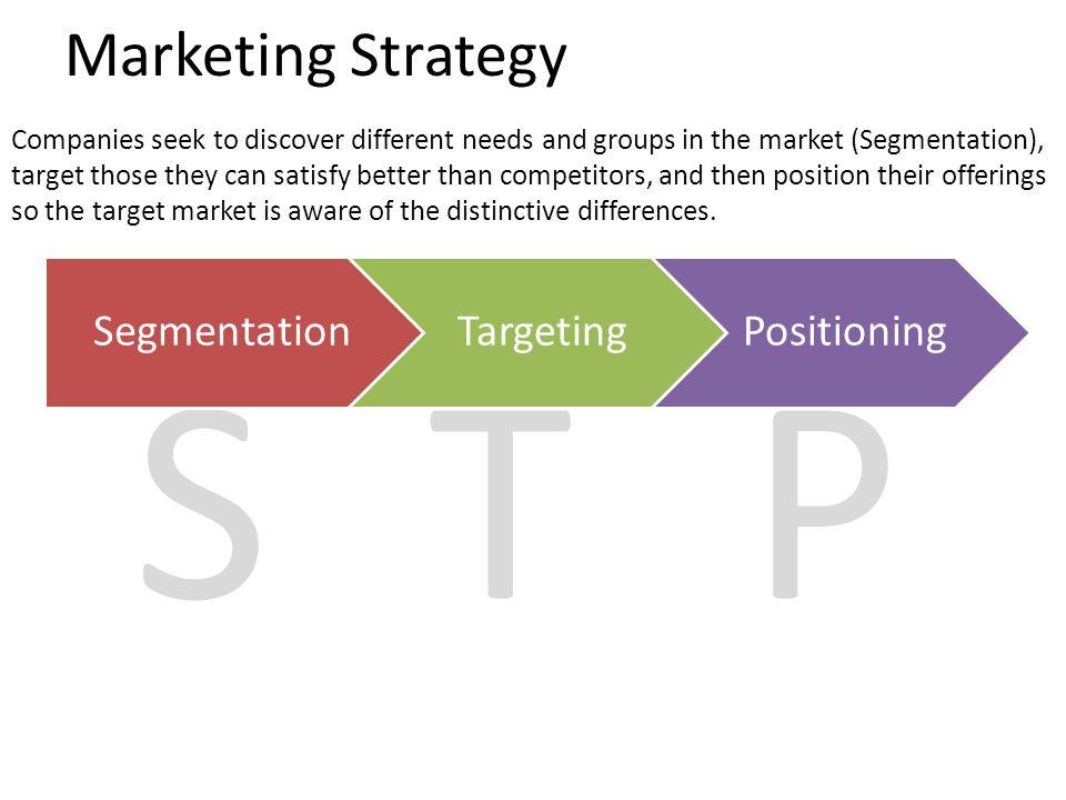 samsung target market strategy