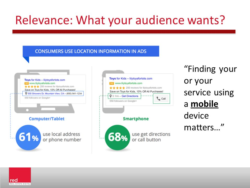 Relevance: What your audience wants Finding your or your service using a mobile device matters…