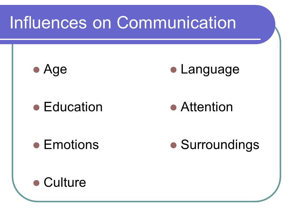 Influences on Communication Age Education Emotions Culture Language Attention Surroundings