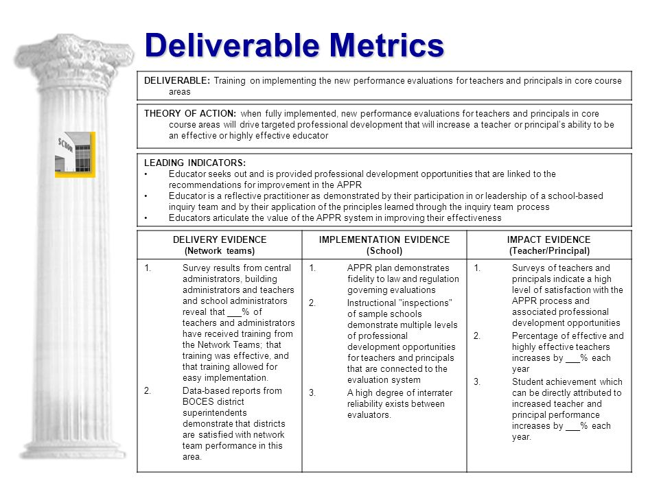 Deliverable Metrics DELIVERABLE: Training on implementing the new performance evaluations for teachers and principals in core course areas THEORY OF ACTION: when fully implemented, new performance evaluations for teachers and principals in core course areas will drive targeted professional development that will increase a teacher or principal's ability to be an effective or highly effective educator DELIVERY EVIDENCE (Network teams) IMPLEMENTATION EVIDENCE (School) IMPACT EVIDENCE (Teacher/Principal) 1.Survey results from central administrators, building administrators and teachers and school administrators reveal that ___% of teachers and administrators have received training from the Network Teams; that training was effective, and that training allowed for easy implementation.