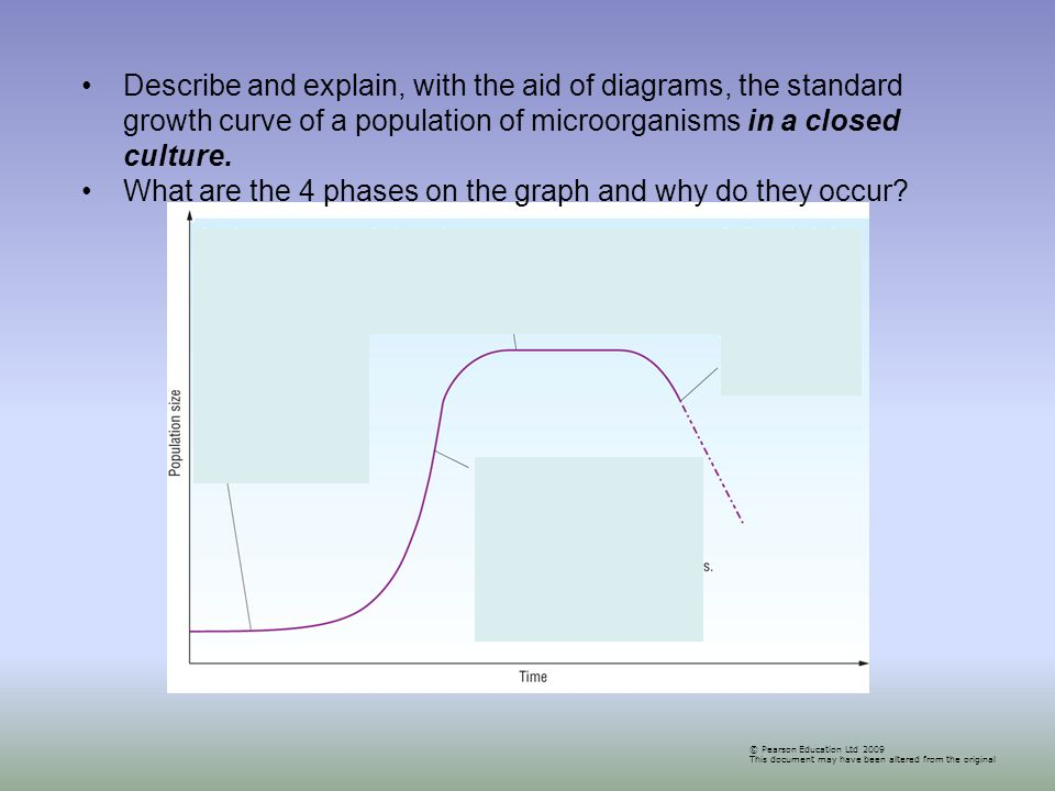 © Pearson Education Ltd 2009 This document may have been altered from the original Describe and explain, with the aid of diagrams, the standard growth curve of a population of microorganisms in a closed culture.