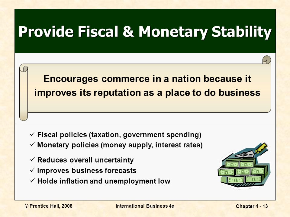 © Prentice Hall, 2008International Business 4e Chapter Provide Fiscal & Monetary Stability Encourages commerce in a nation because it improves its reputation as a place to do business Fiscal policies (taxation, government spending) Monetary policies (money supply, interest rates) Reduces overall uncertainty Improves business forecasts Holds inflation and unemployment low