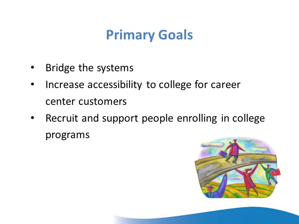 Primary Goals Bridge the systems Increase accessibility to college for career center customers Recruit and support people enrolling in college programs