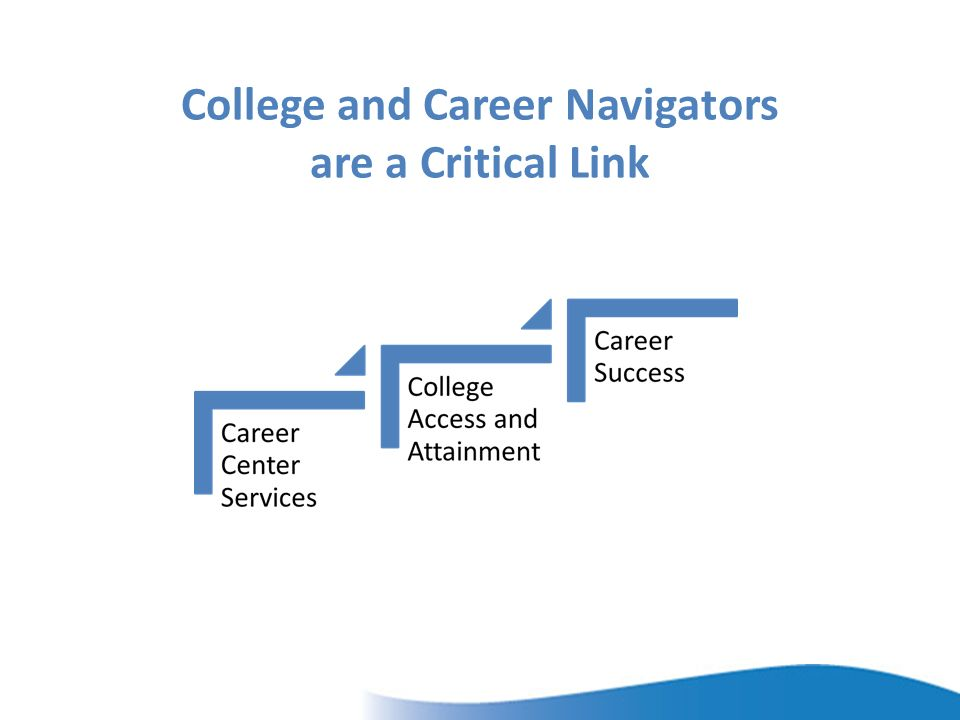 College and Career Navigators are a Critical Link