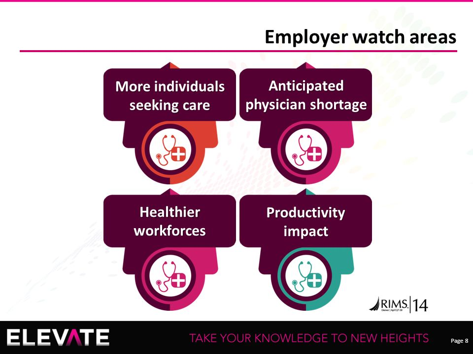 Page 8 Employer watch areas More individuals seeking care Anticipated physician shortage Productivity impact Healthier workforces