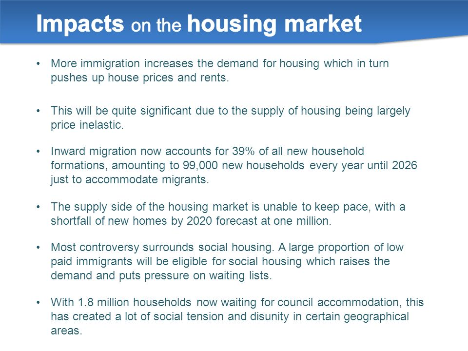 More immigration increases the demand for housing which in turn pushes up house prices and rents.