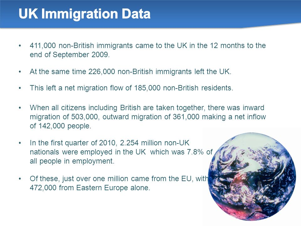 411,000 non-British immigrants came to the UK in the 12 months to the end of September 2009.