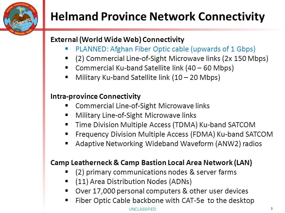 Anw2 Waveform Bandwidth