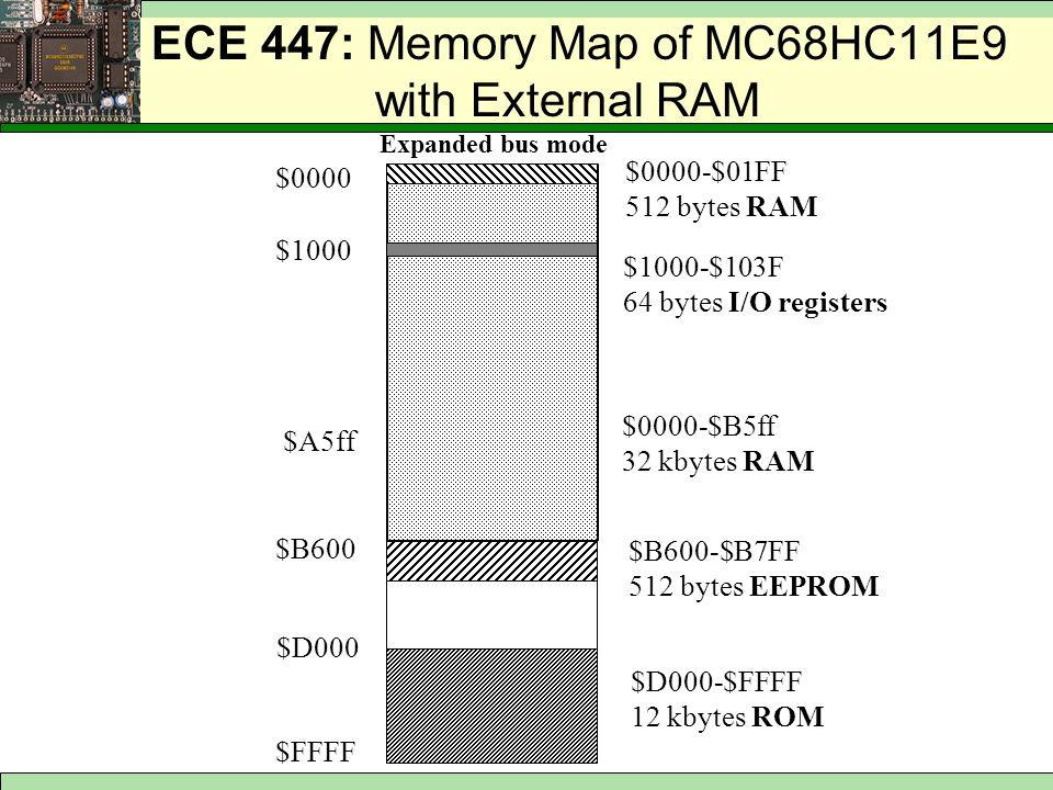 ECE 447: Lecture 1 Microcontroller Concepts  ECE 447: Basic