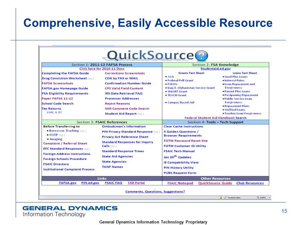 GENERAL DYNAMICS INFORMATION TECHNOLOGY PROPRIETARY Customer