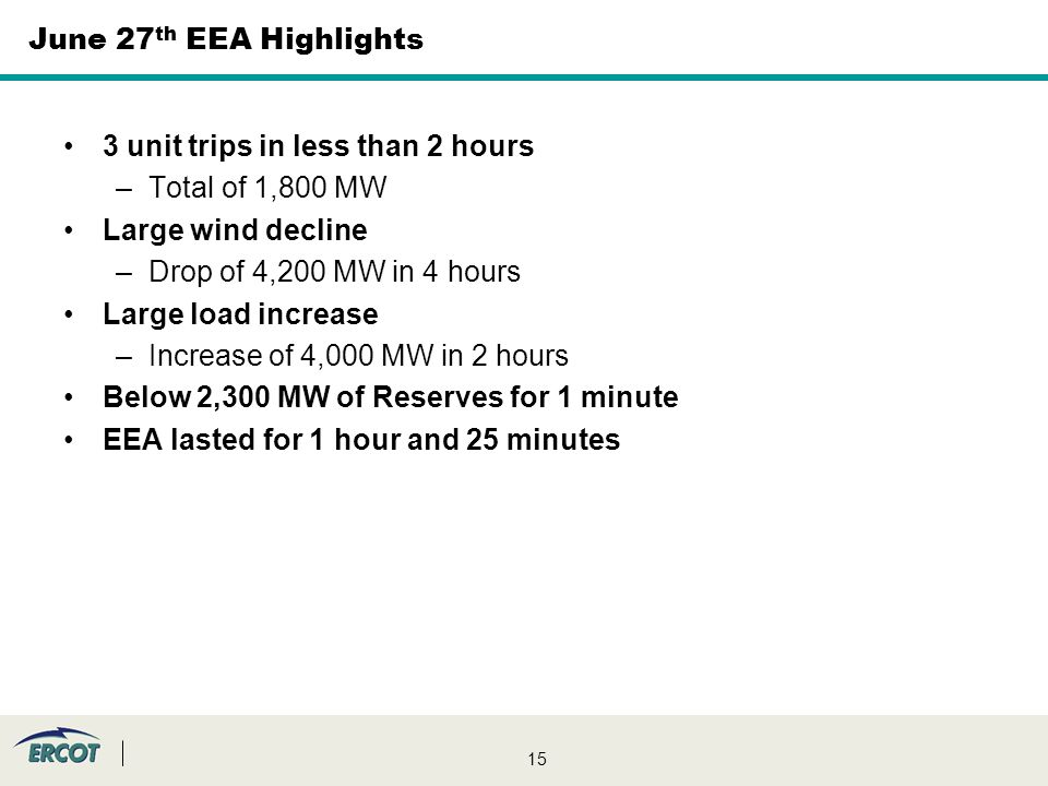 15 June 27 th EEA Highlights 3 unit trips in less than 2 hours –Total of 1,800 MW Large wind decline –Drop of 4,200 MW in 4 hours Large load increase –Increase of 4,000 MW in 2 hours Below 2,300 MW of Reserves for 1 minute EEA lasted for 1 hour and 25 minutes