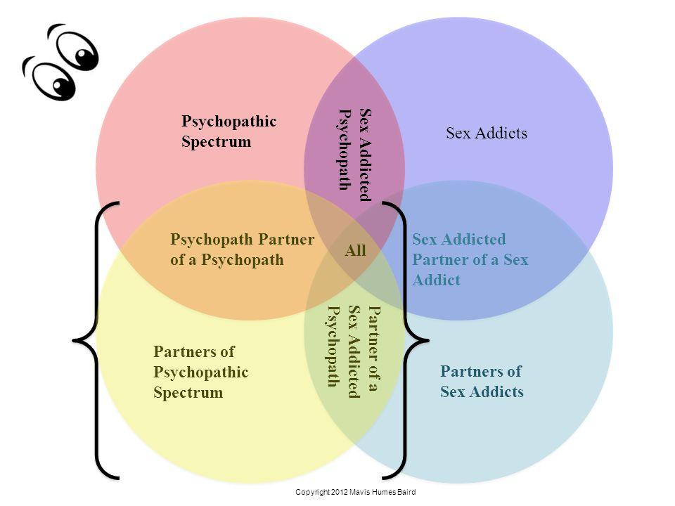 Psychopathic spectrum