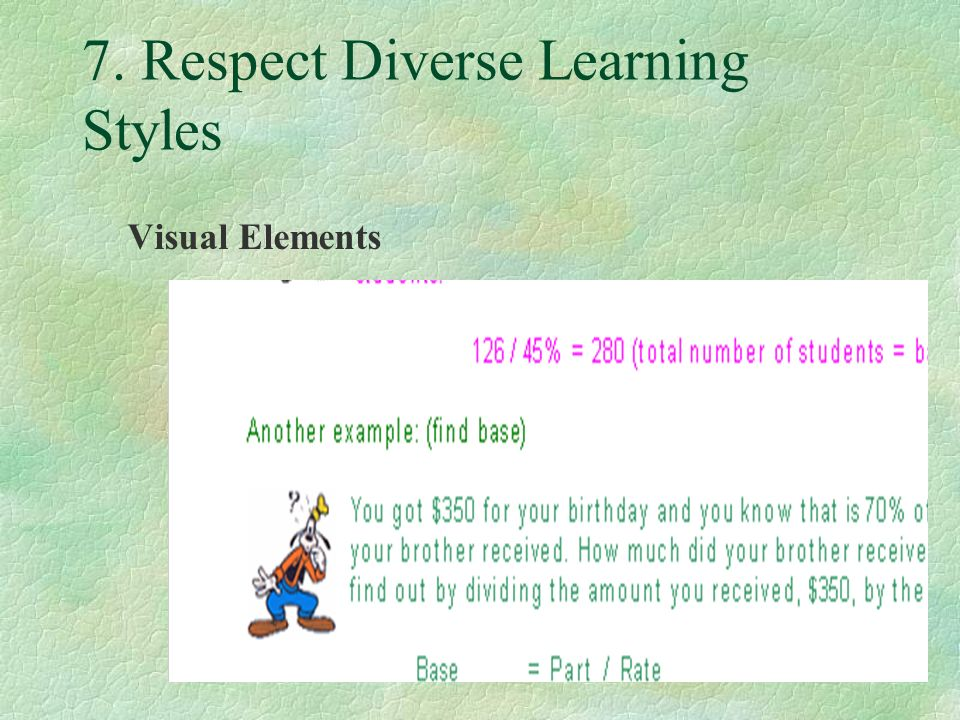 7. Respect Diverse Learning Styles Visual Elements