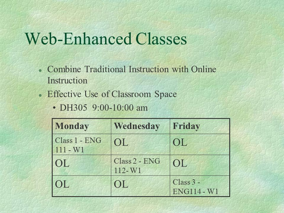 Web-Enhanced Classes l Combine Traditional Instruction with Online Instruction l Effective Use of Classroom Space DH305 9:00-10:00 am Class 3 - ENG114 - W1 OL Class 2 - ENG 112- W1 OL Class 1 - ENG W1 FridayWednesdayMonday