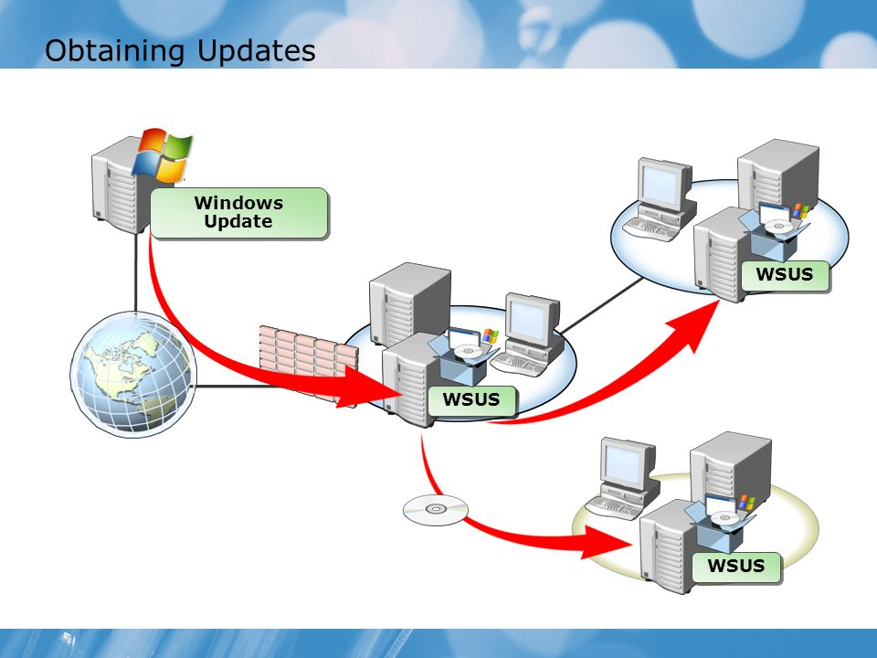 Obtaining Updates WSUS Windows Update WSUS