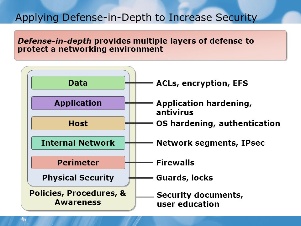 Applying Defense-in-Depth to Increase Security Defense-in-depth provides multiple layers of defense to protect a networking environment Security documents, user education Policies, Procedures, & Awareness Physical Security OS hardening, authentication Firewalls Guards, locks Network segments, IPsec Application hardening, antivirus ACLs, encryption, EFS Perimeter Internal Network Host Application Data