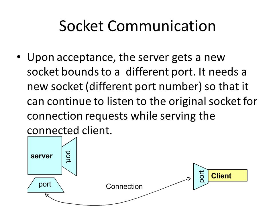 Socket Communication Upon acceptance, the server gets a new socket bounds to a different port.