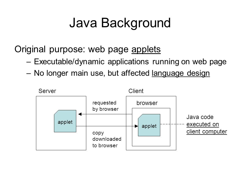 Java Background Original purpose: web page applets –Executable/dynamic applications running on web page –No longer main use, but affected language design Server applet Client browser requested by browser copy downloaded to browser applet Java code executed on client computer