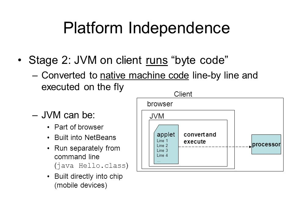 Platform Independence Stage 2: JVM on client runs byte code –Converted to native machine code line-by line and executed on the fly –JVM can be: Part of browser Built into NetBeans Run separately from command line ( java Hello.class ) Built directly into chip (mobile devices) browser applet Line 1 Line 2 Line 3 Line 4 … Client JVM processor convert and execute