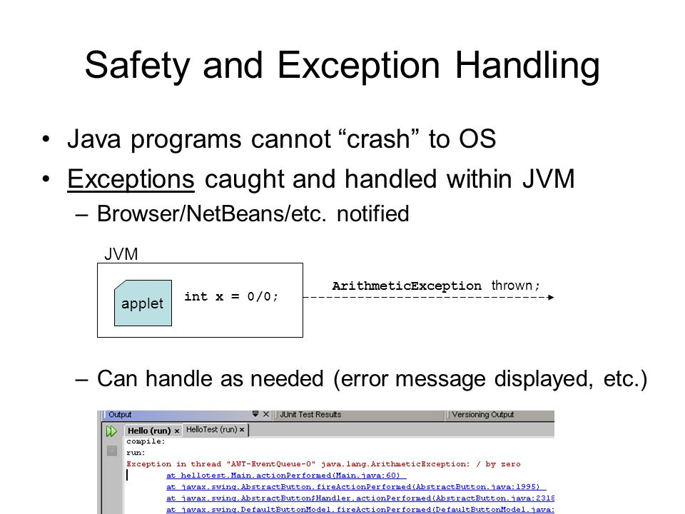 Safety and Exception Handling Java programs cannot crash to OS Exceptions caught and handled within JVM –Browser/NetBeans/etc.