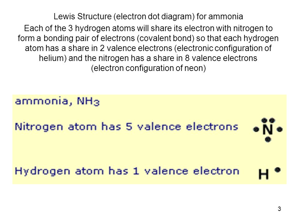 32a Lab Molecular Shapes Introduction To Lewis Structures