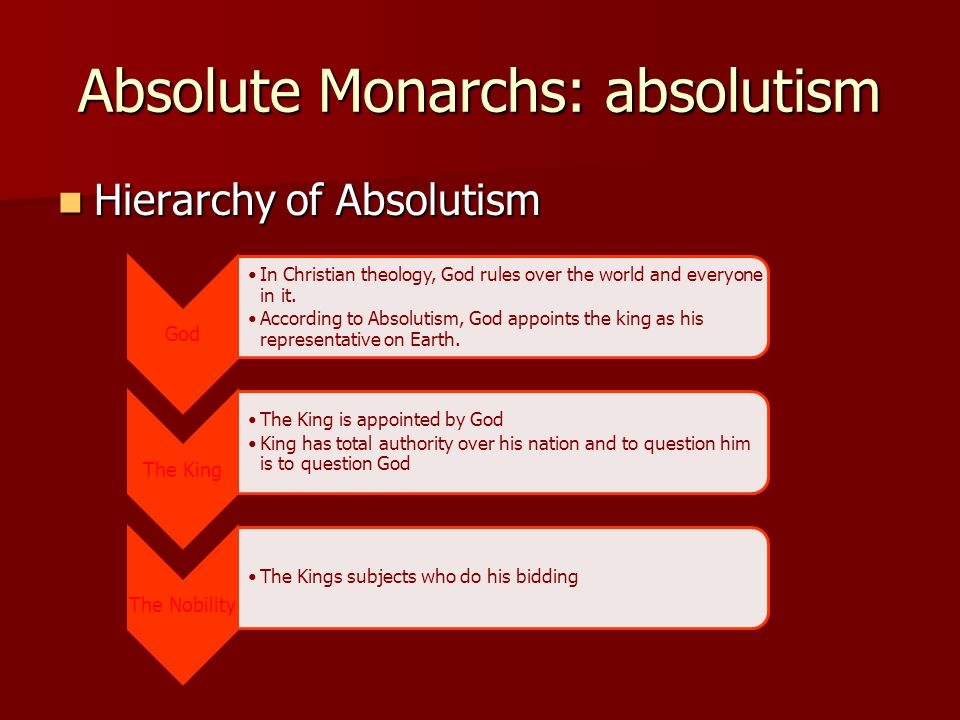 Absolute Monarchs: absolutism Hierarchy of Absolutism Hierarchy of Absolutism God In Christian theology, God rules over the world and everyone in it.