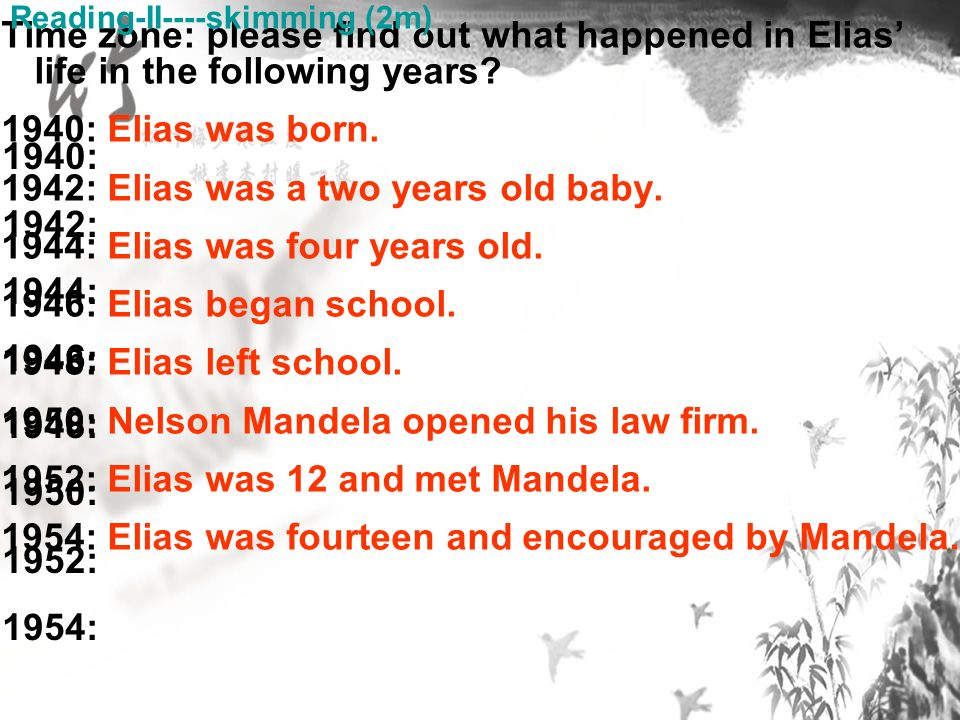 Time zone: please find out what happened in Elias' life in the following years.