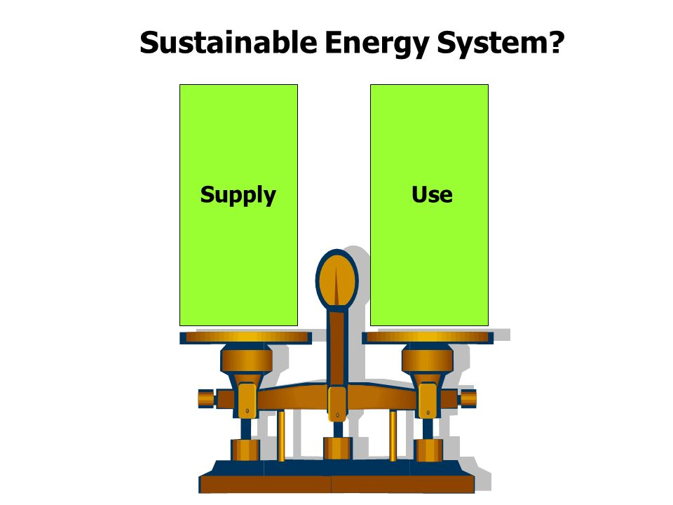 Sustainable Energy System SupplyUse