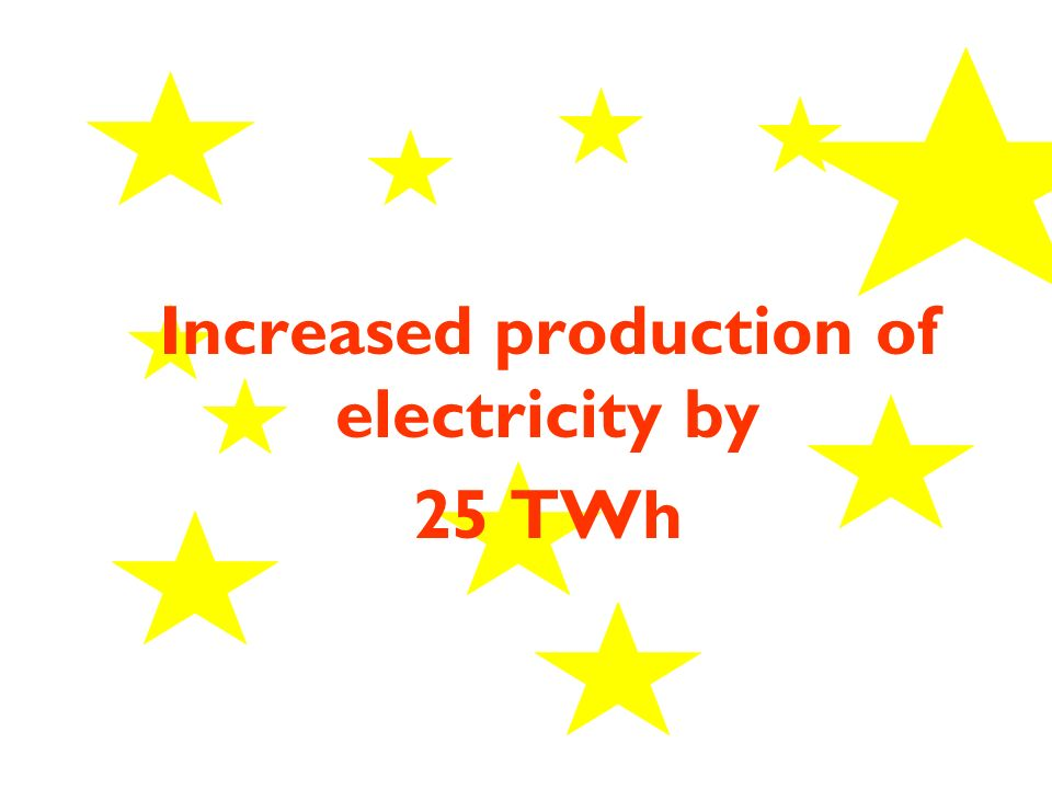 Increased production of electricity by 25 TWh