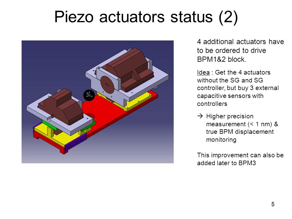 Piezo actuators status (2) 5 4 additional actuators have to be ordered to drive BPM1&2 block.