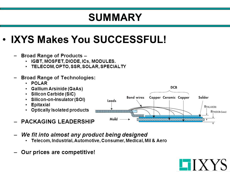 SUMMARY IXYS Makes You SUCCESSFUL. –Broad Range of Products – IGBT, MOSFET, DIODE, ICs, MODULES.