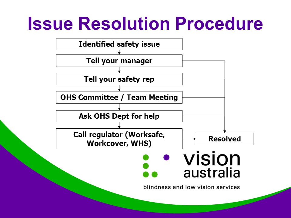 Issue Resolution Procedure Identified safety issue Tell your manager Tell your safety rep Ask OHS Dept for help OHS Committee / Team Meeting Call regulator (Worksafe, Workcover, WHS) Resolved