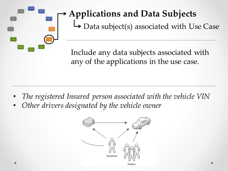 Applications and Data Subjects Data subject(s) associated with Use Case Include any data subjects associated with any of the applications in the use case.