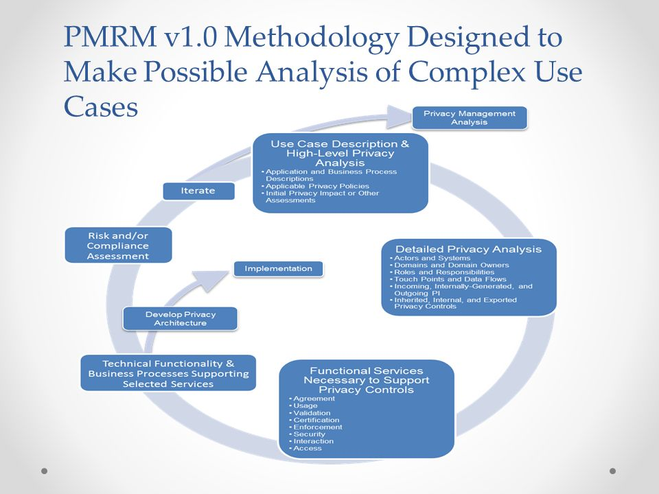PMRM v1.0 Methodology Designed to Make Possible Analysis of Complex Use Cases
