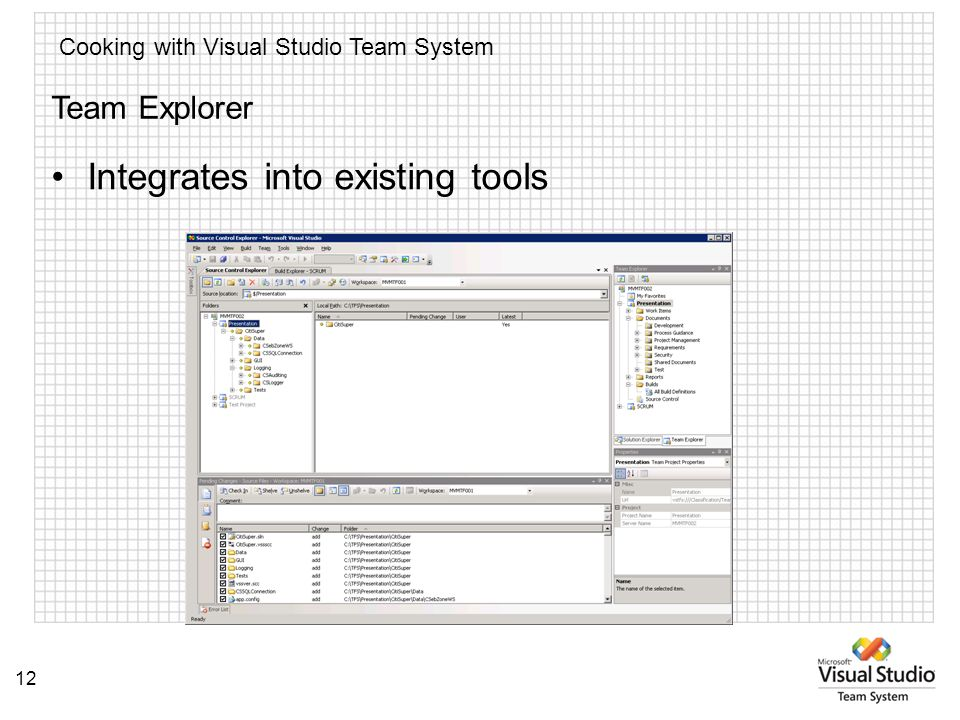 Cooking with Visual Studio Team System 1 A Recipe for Team