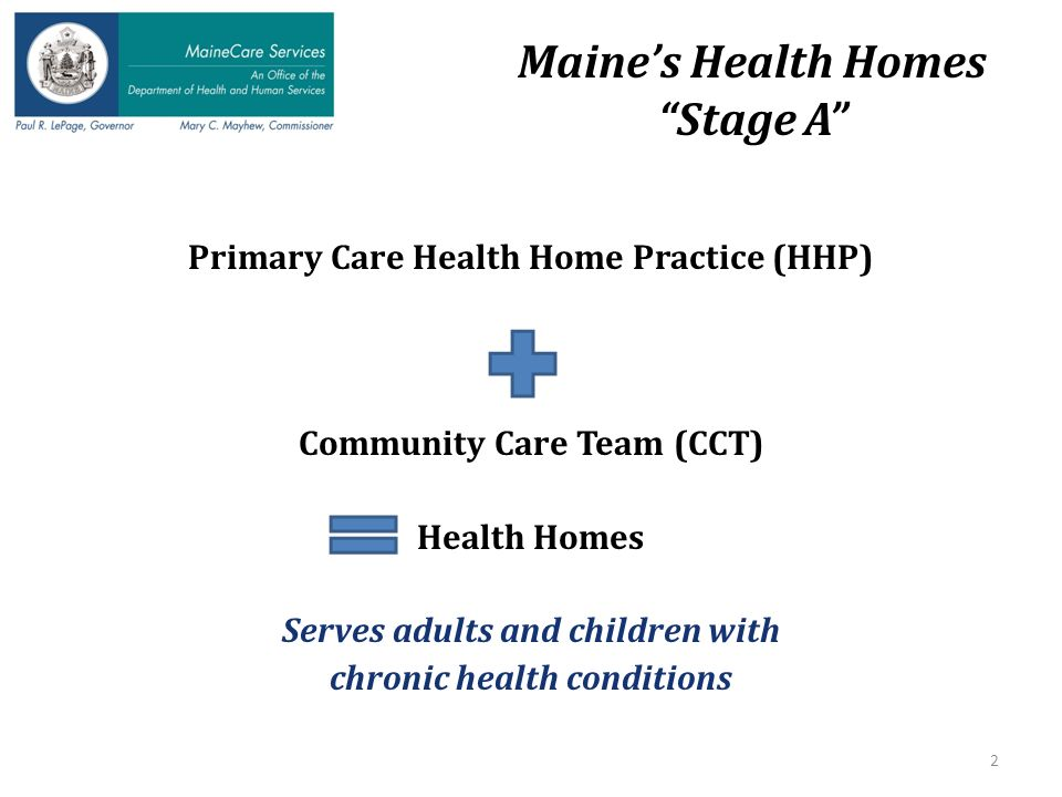 mainecare behavioral health homes january ppt download rh slideplayer com Income Chart Section 8 Income Limits