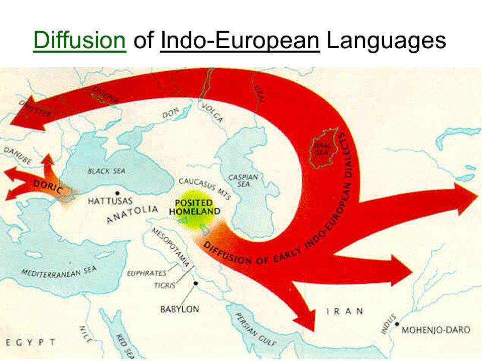 Diffusion of Indo-European Languages
