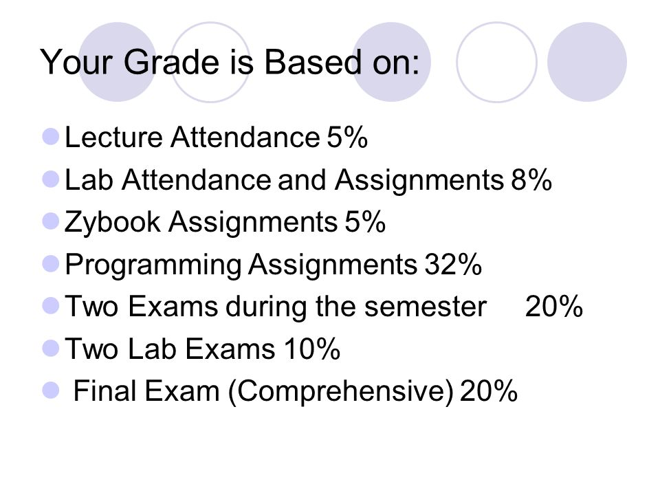 Your Grade is Based on: Lecture Attendance 5% Lab Attendance and Assignments 8% Zybook Assignments 5% Programming Assignments 32% Two Exams during the semester 20% Two Lab Exams 10% Final Exam (Comprehensive) 20%